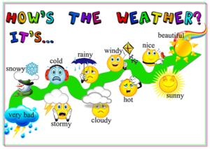 10 thành ngữ tiếng Anh có từ chỉ thời tiết